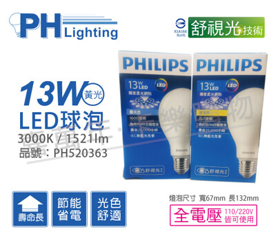 【PHILIPS飛利浦】 LED 13W E27 3000K 全電壓 黃光 舒適光 球泡燈 (6.1折)