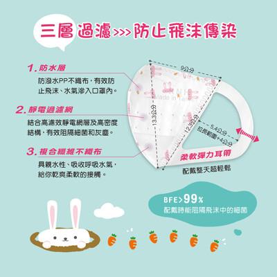 康乃馨兒童專用 3D立體口罩 兒童醫療不織布口罩 - 台灣製 恐龍/白兔 (6.5折)
