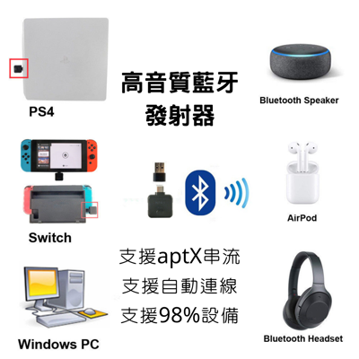 Switch/ps4可使用藍牙耳機喇叭~高音質藍牙發射器 支援電腦PC藍牙接收器 NS藍芽route (5折)