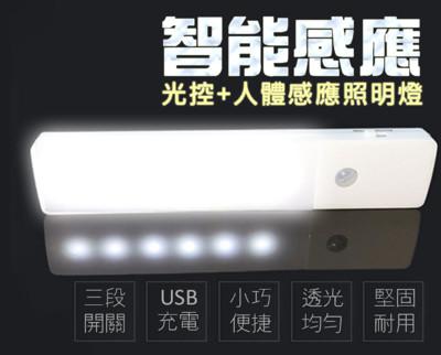 二代磁吸-狠亮LED雙感應燈(環保高效能充電式) (5.2折)