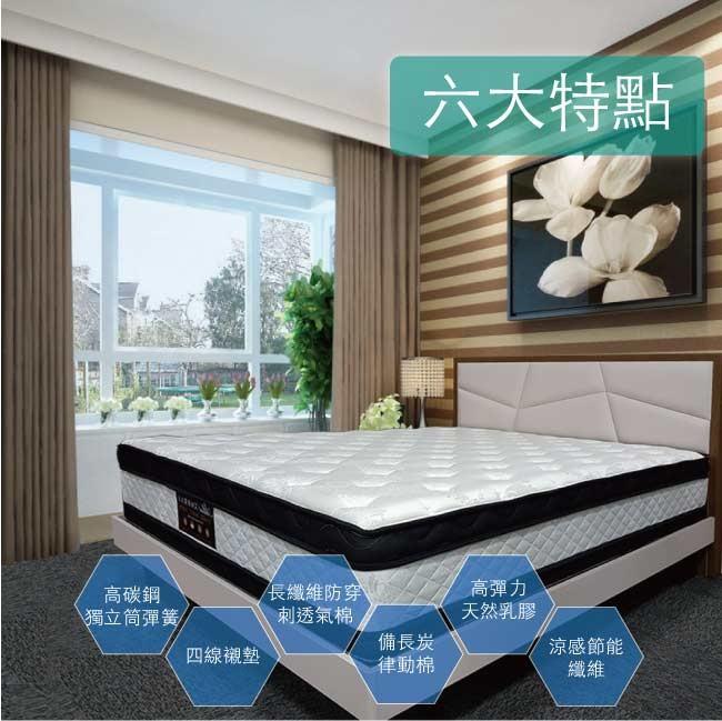 albert 艾柏艾柏 正四線抗菌涼感5尺雙人乳膠獨立筒床墊(5x6.2尺)