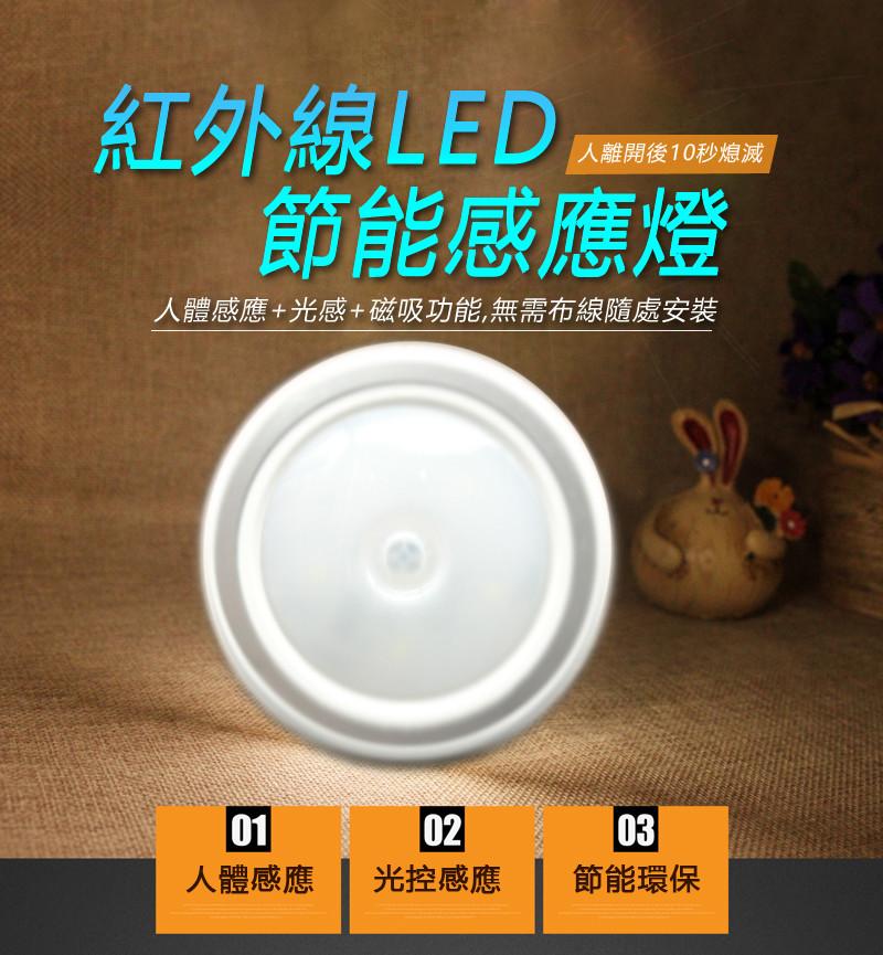360度磁吸led紅外線人體感應燈
