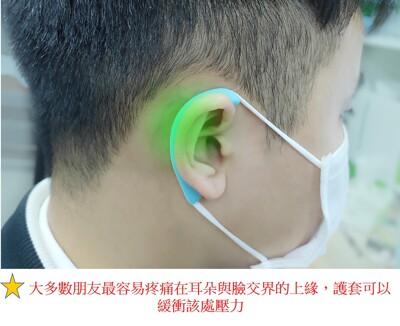口罩減壓耳朵護套 (6.1折)