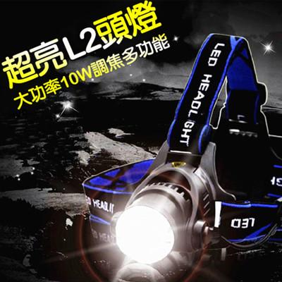 L2變焦頭燈套裝組 (3.1折)