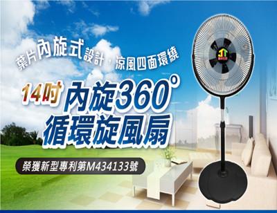 【晶采生活】14吋內旋360度循環旋風扇 (7折)