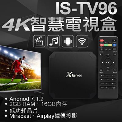 【IS 愛思】TV96 4K 智慧電視盒 (6.4折)
