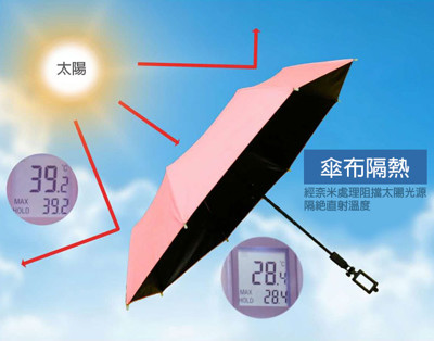 冰涼魔力美拍傘(送自拍器) 100公分超大傘面 (4.1折)