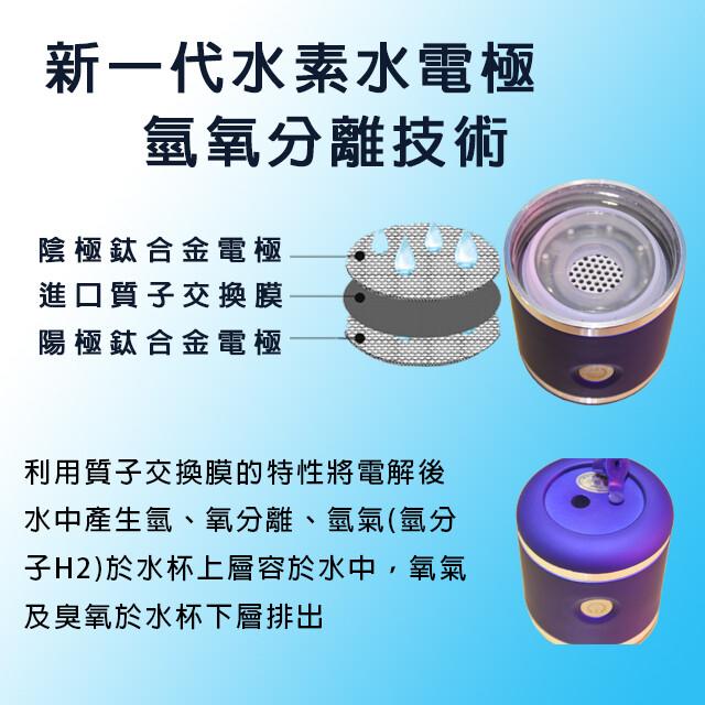 新一代攜帶型氫氧杯(杯身可分離) 銷售日本.韓國正夯