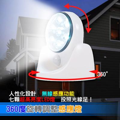 360度旋轉調整感應燈 (3.8折)