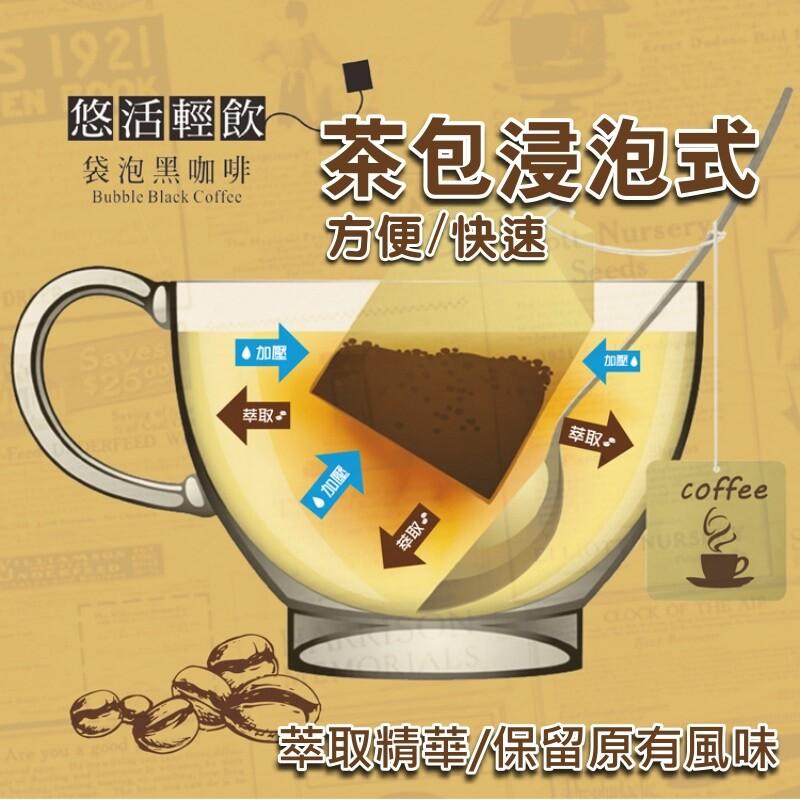 悠活輕飲(茶包浸泡式)精萃阿拉比卡袋泡黑咖啡(6公克/包)a042fdc009