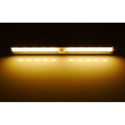 高亮度鋁合金時尚 LED感應燈 (4.3折)