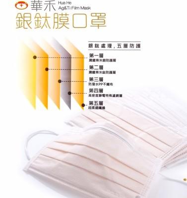 五層防護銀鈦膜口罩 (2.4折)