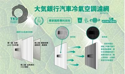 【TKD】車用冷氣空調活性碳濾網 三菱 OUTLANDR 07~/FORTIS 07~ 髒污辨識專利 (6.3折)