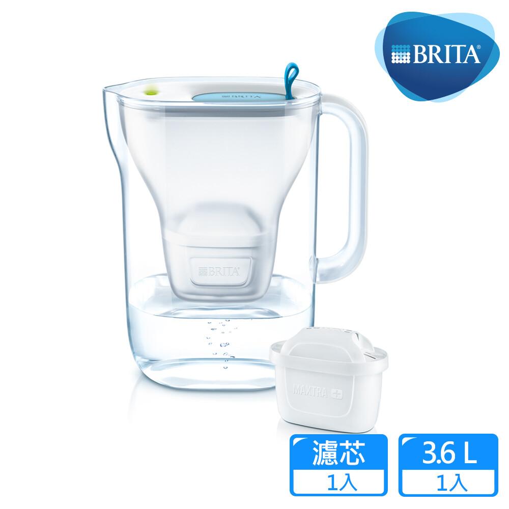 brita style純淨濾水壺(萊姆綠/藍色)(內含一濾芯)