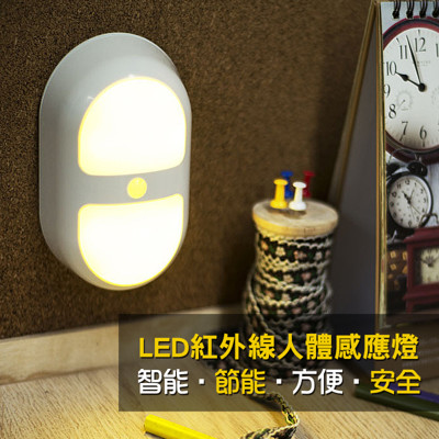【EASY HOME】LED紅外線人體感應燈(白光/黃光) (6.2折)