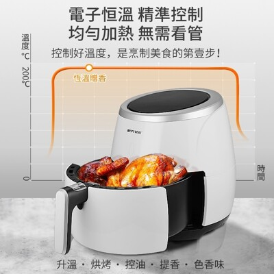 [預購]現貨直銷🔥熱賣款🔥臺灣款110V比依25A大容量空氣炸鍋6.4L無油觸屏炸鍋 (6.5折)