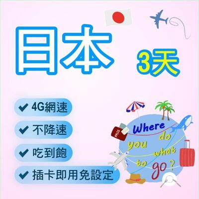 日本網卡 3天  4G上網 【不降速吃到飽】免設定 免開卡 隨插即用 網路 (7.9折)