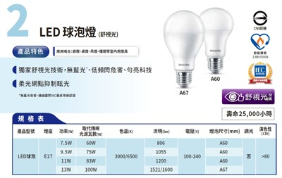 Philips 舒視光 LED球泡燈 E27 13W 100-240V 黃光 白光 低頻閃 無藍光 (8.4折)